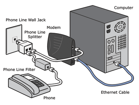 67337 Dsl Modem on toshiba wiring diagram